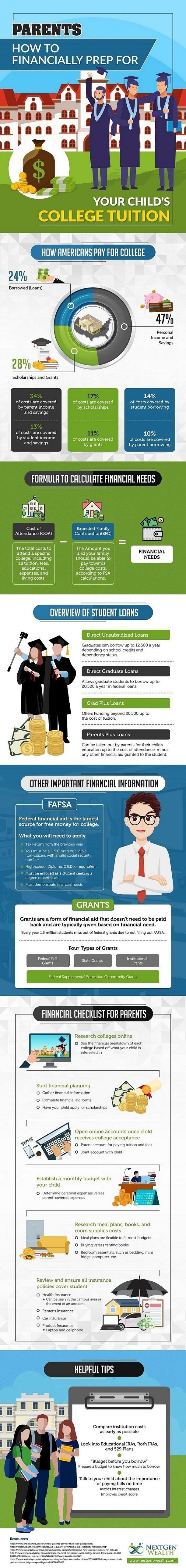 he best advice for college money saving #infographic