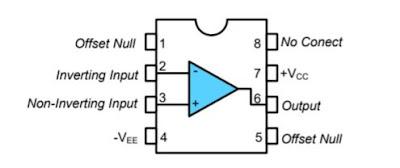 IC Op-Amp Tipe LM741