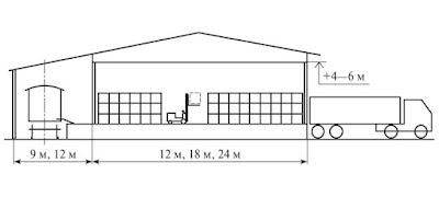 Cклад с блочным складированием и универсальными погрузчиками