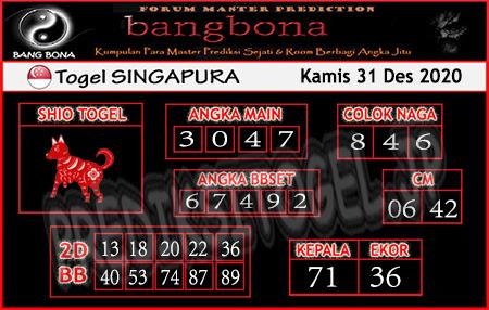 Prediksi Bangbona SGP Kamis 31 Desember 2020