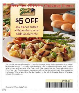 Olive Garden coupons december