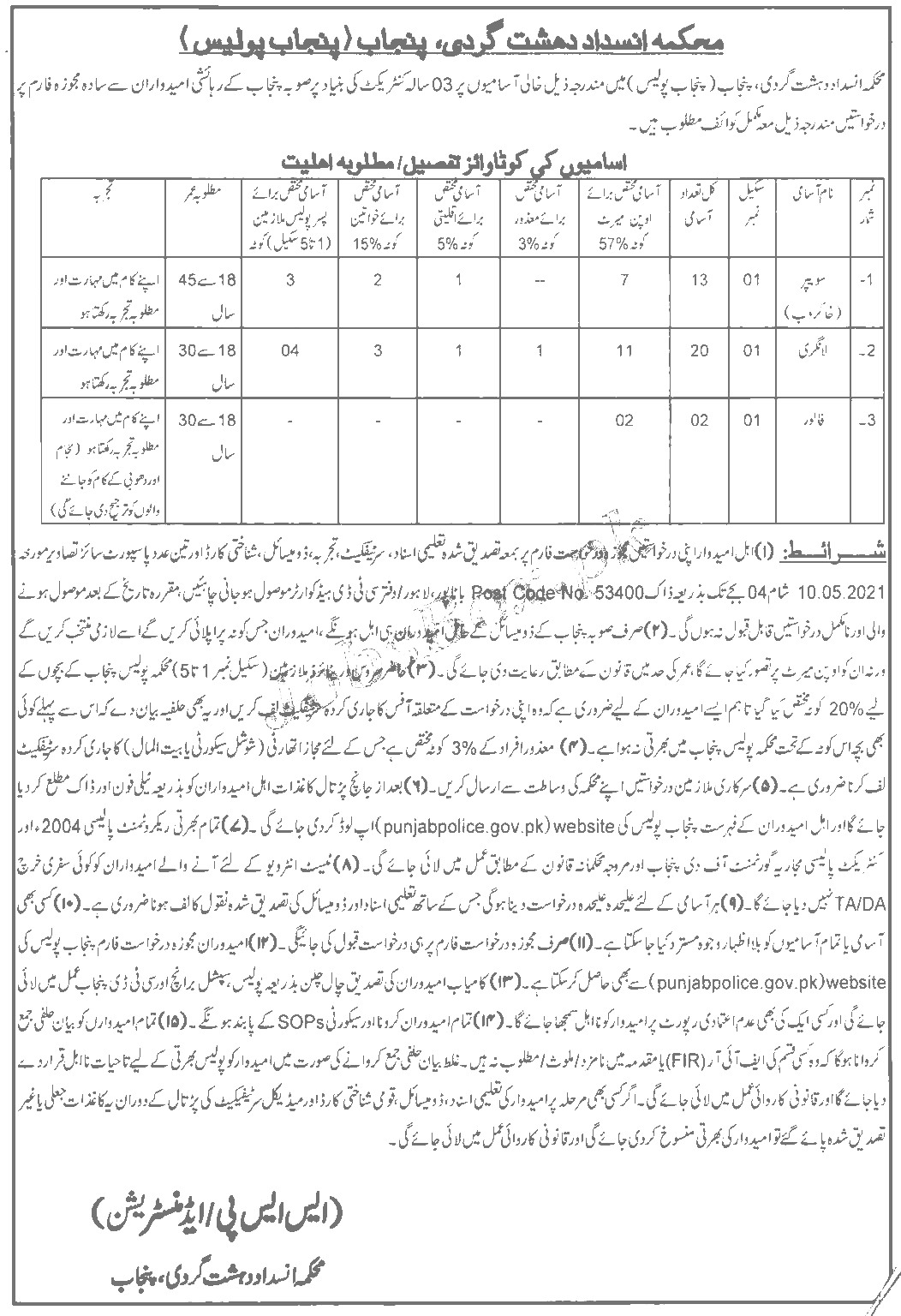 punjabpolice.gov.pk Jobs 2021 - CTD April 2021 Jobs - Counter Terrorism Department Punjab April 2021 Jobs