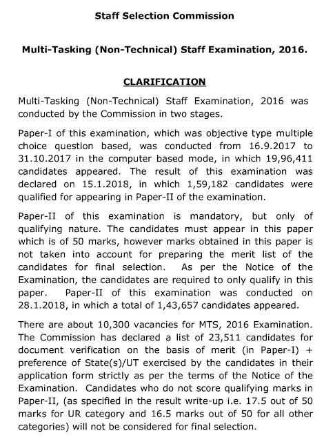 MTS+(Non-Technical)+Examination+2016