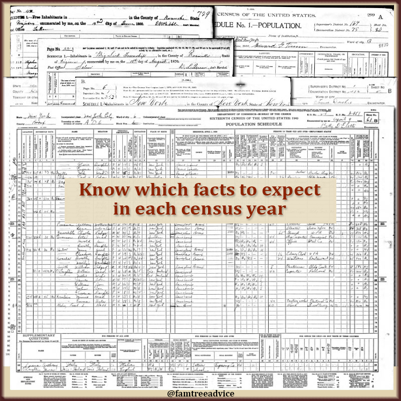 When you're familiar with which facts to find on each census, you can develop a foolproof routine.