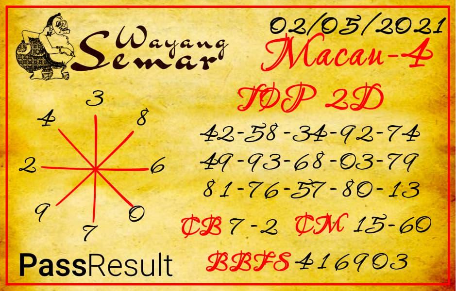 Wayang Semar - Rumus Togel Toto Macau P4