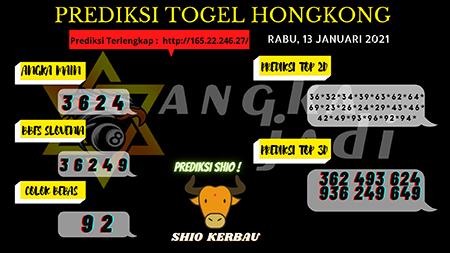 Prediksi Togel Angka Jitu Hongkong Rabu 13 Januari 2021