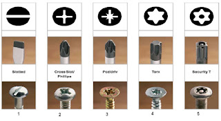 alat tangan ( Hand tools ) Obeng