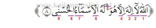 Hukum tajwid Surat thaha ayat 8
