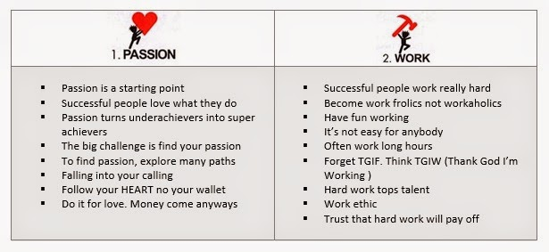 Highlights Of The 8 Traits Of Successful People