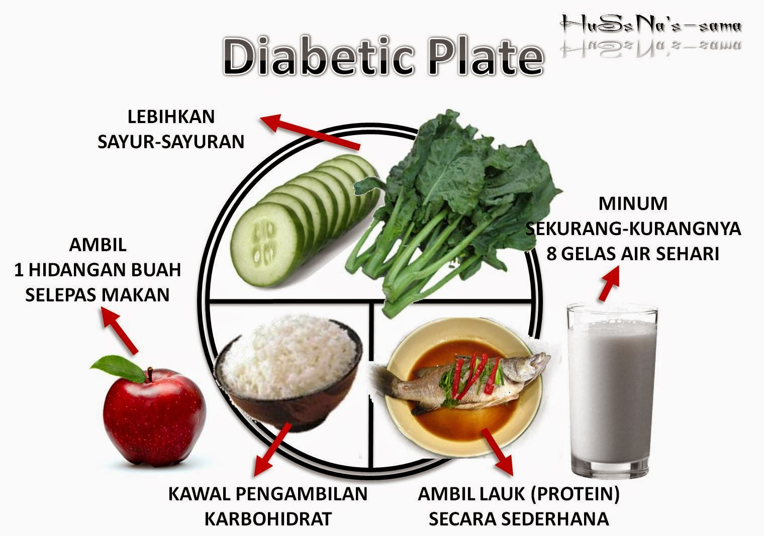 Mana Lebih Baik: Mengurangi Makan Gula Atau Karbohidrat?