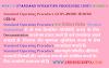 Standard Operating Procedure (SOP) Kya Hai ? in Hindi