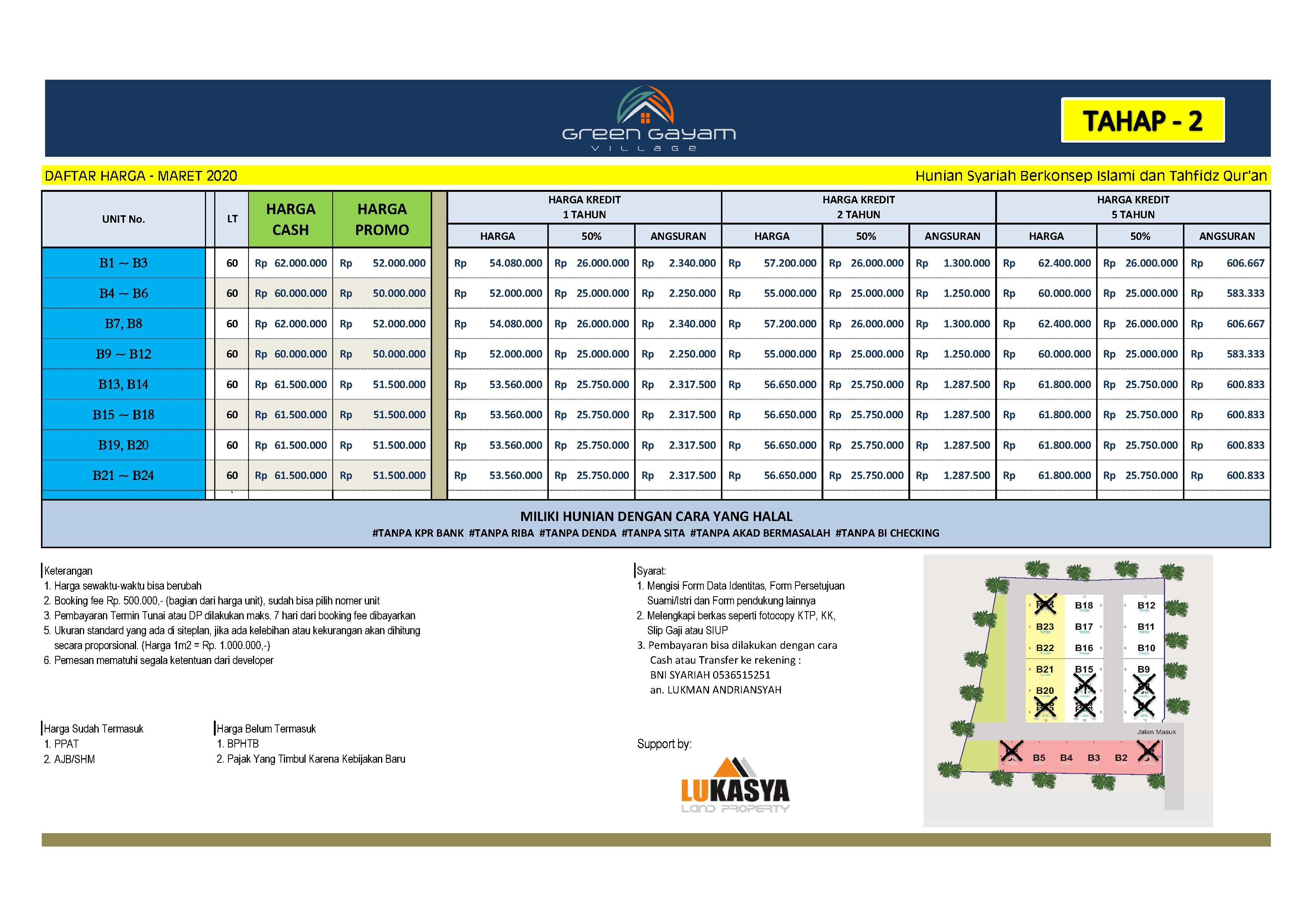 Price List Tanah GGV Jember