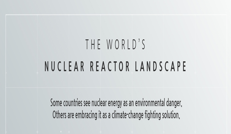 Mapped: The World's Nuclear Reactor Landscape