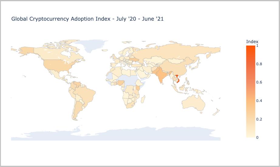 The 2021 Global Crypto Adoption Index
