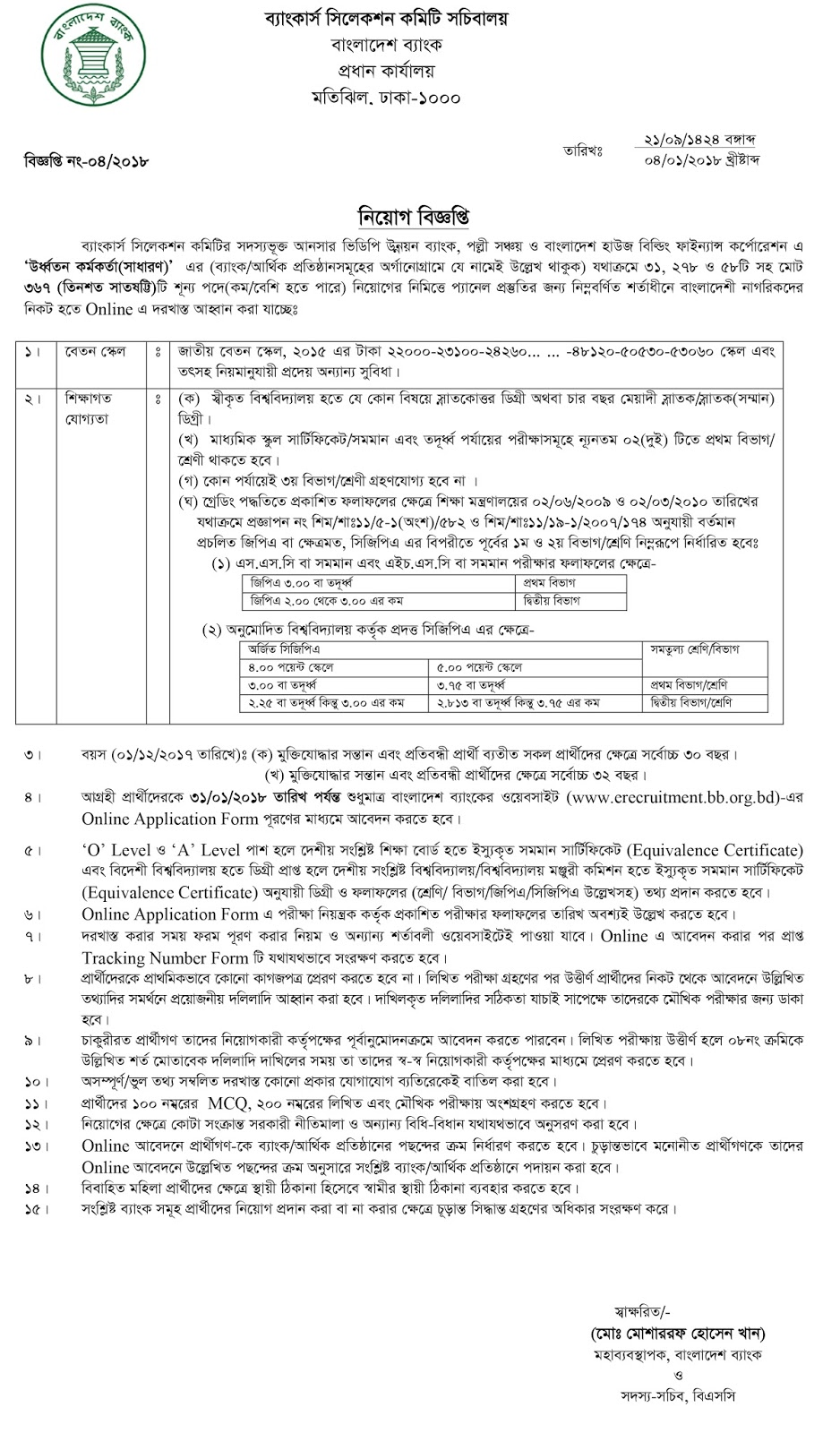Polli Shanchoy Bank Senior Officer (General) Job Circular 2018