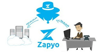 Unrestricted Internet with Zapyo