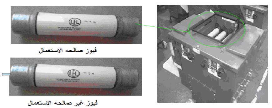 أجهزة الحماية و القطع في شبكات الجهد المنخفض