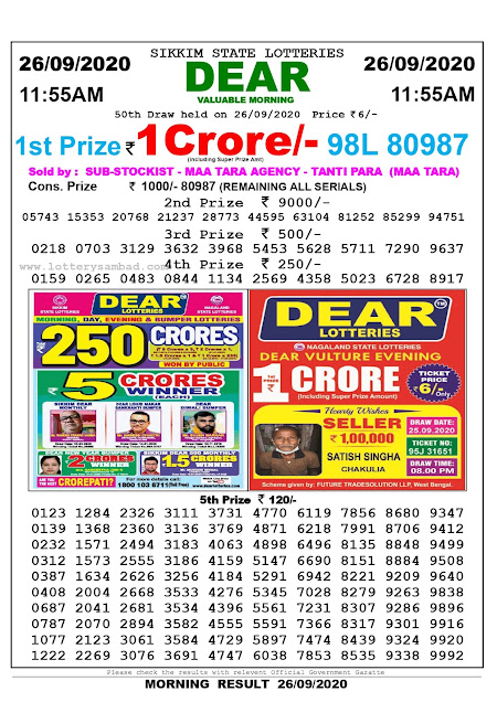 Sikkim State Lotteries 26-09-2020 Lottery Sambad Result 11:55 AM