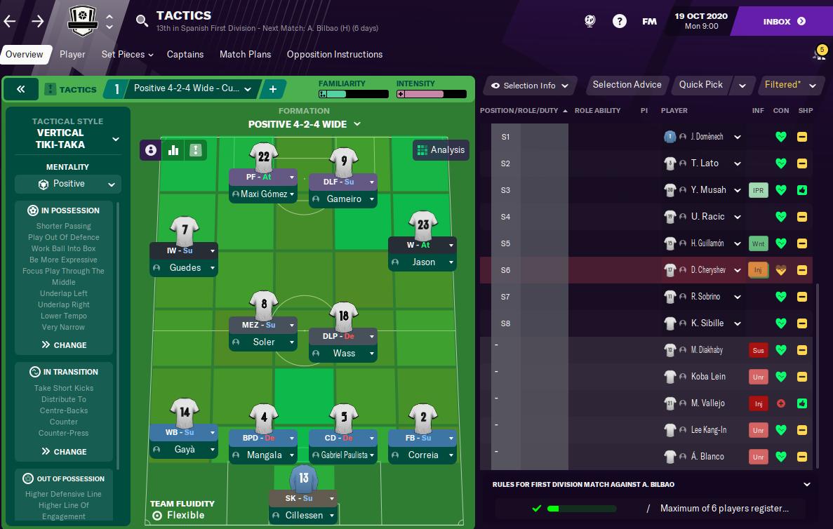 FM21 Valencia tactics