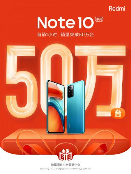 Xiaomi vendeu 500 mil unidades do Redmi Note 10 na primeira vez