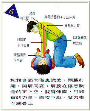讀冊研究所: 新版CPR口訣─「叫叫CAB」