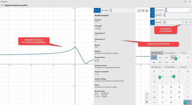 grafico e analisi della funzione con la calcolatrice di windows