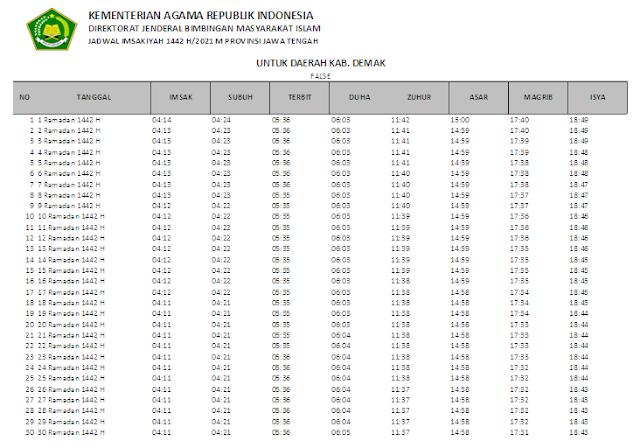 Jadwal Imsakiyah Ramadhan 1442 H Kabupaten Demak, Provinsi Jawa Tengah