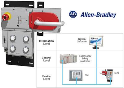 Allen-Bradley Multifunctional Access Box