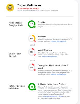 Cara Monetisasi Facebook 2020 (Pengalaman Pribadi)