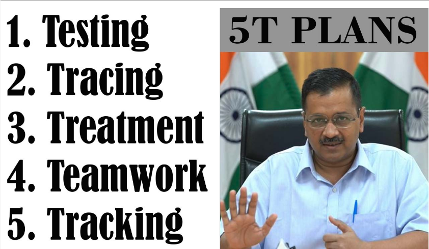 Arvind Kejriwal 5T Plaining