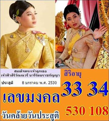 Thailand Lottery Best 3up Set Facebook Timeline 17 January 2020
