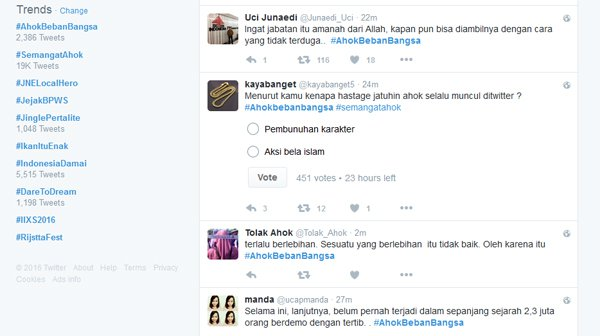 Hastag #AhokBebanBangsa dan #SemangatAhok Bersaing di Twitter : Detikberita.co Terhangat Hari Ini