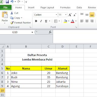 Cara Menambahkan Kolom Di Excel