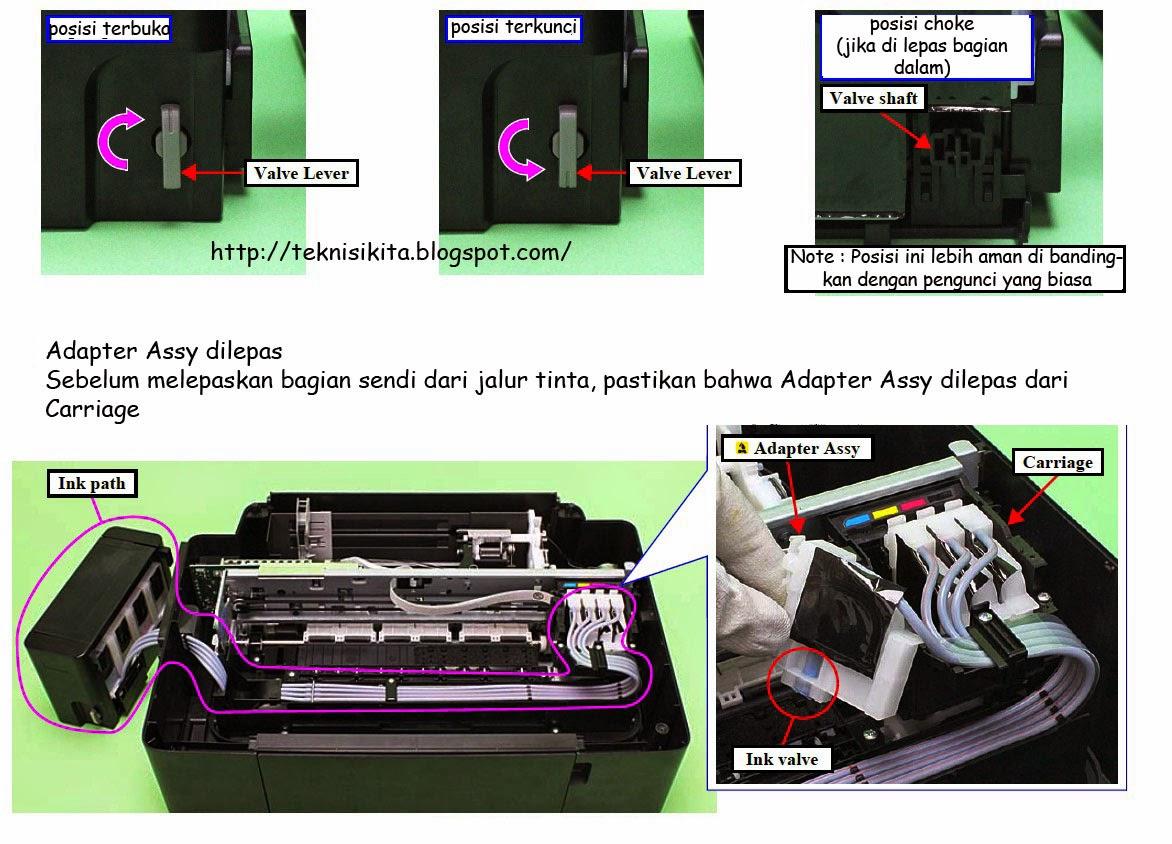 Cara Melepas Tabung Tinta Epson L200 L201 L100 L101 Teknisi Printer Canon Mp 287 Infus Kotak Kunci Jika Kamu Tidak Mengunci Sebelum Melepaskan Maka Akan Tumpah Dan Menyebapkan Kerusakan Pada Bagian Had Perhatikan Gambar Di
