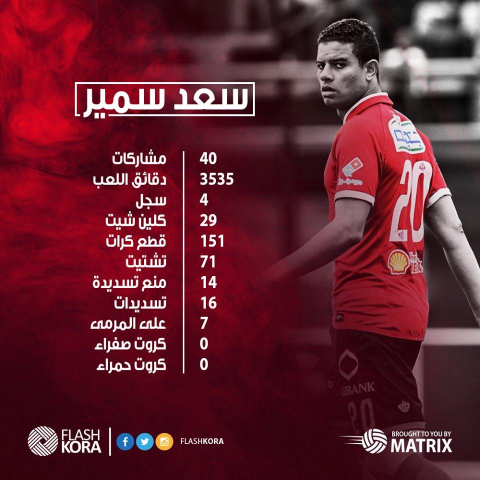 احصائيات سعد سمير مع النادى الأهلي هذا الموسم 2016-2017 saad samir