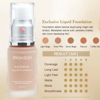 wardah liquid foundation