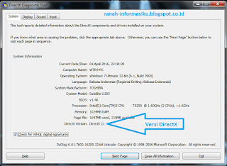 All About DirectX