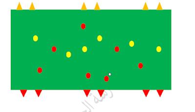 لعبة 07 ضد 07 بغرض التقدم مع الضغط- مداومة عامة آو تحمل عام