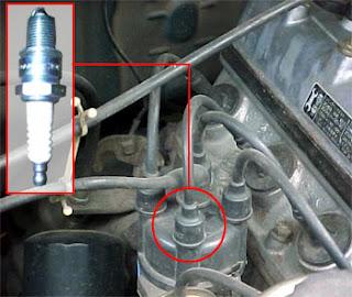 Pada Postingan kali ini saya akan menunjukkan anda Cara Memperbaiki Mesin Mobil Yang Brebe Cara Memperbaiki Mesin Mobil Brebet Dengan Mudah