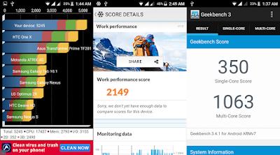 MyPhone My28S Benchmark Scores