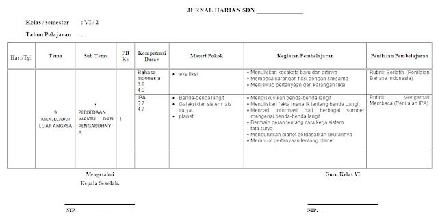 Jurnal Harian Kelas 6 SD/MI Tema 9