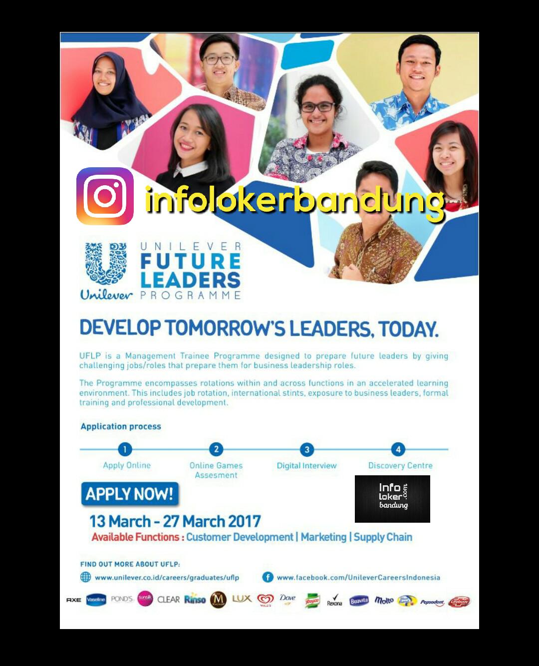 Lowongan Kerja Unilever Maret 2017