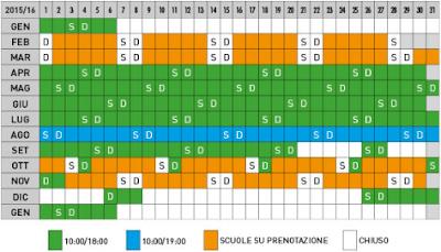 Calendario Oltremare