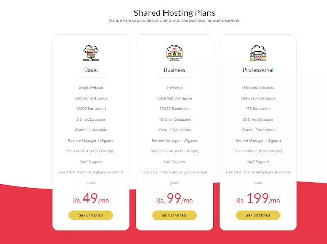 iHostMart.com chpest SSD hosting provider Plans