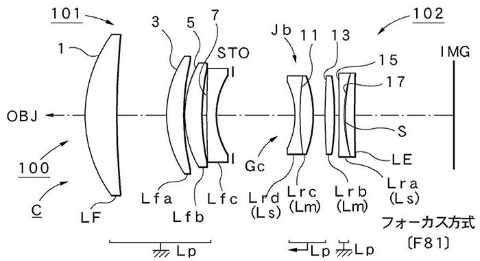 Оптическая схема объектива 135mm f/1.2 от компании Cosina