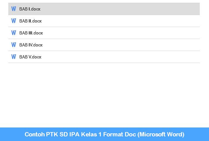 Contoh PTK SD Mata Pelajaran IPA Kelas 1 Format Doc (Microsoft Word)