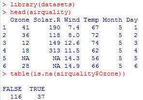 Missing Value Handling in Data Frame in R - -- IT Box for VN --