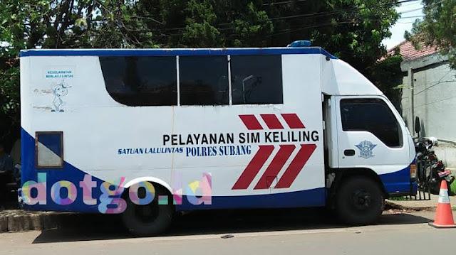Jadwal SIM Keliling Subang Terbaru, Jam Operasi Mobil SIM Keliling Subang
