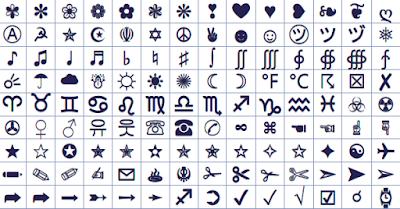 Mengetik Simbol ASCII di keyboard