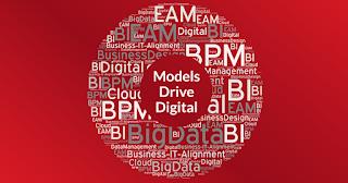 LeanIX at Insight 2016 - Models drive Digital
